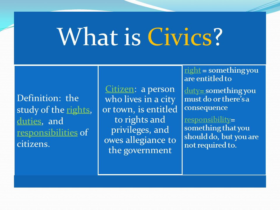 What is Civics? Definition: the study of the rights, duties, and responsibilities of citizens. Citizen: a person who lives in a city or town, is entit