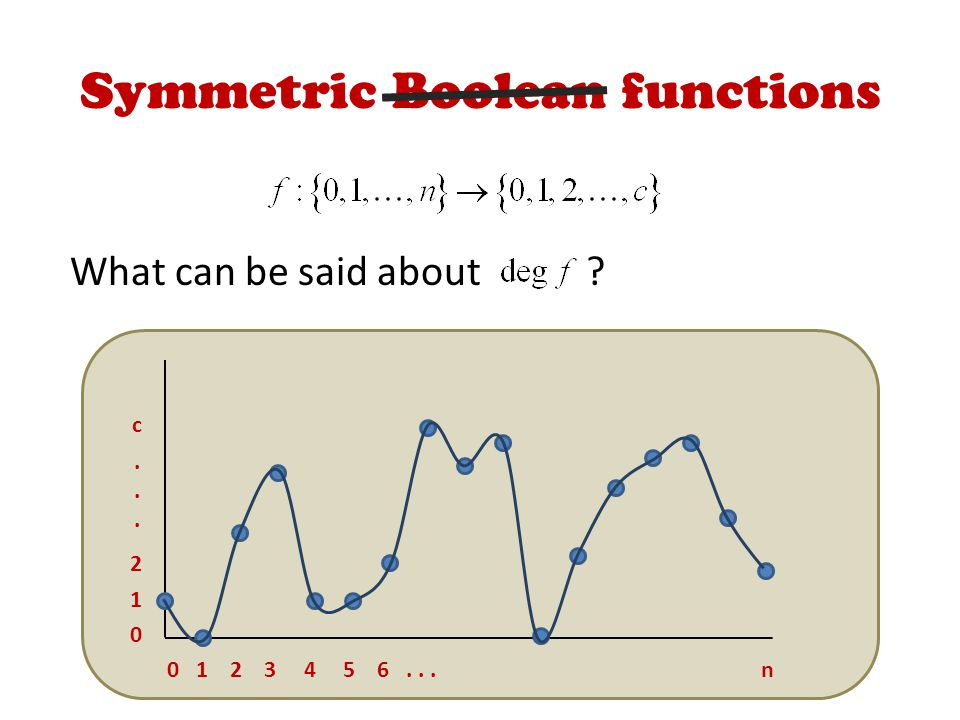 Symmetric Boolean functions What can be said about 0 1 2 3 4 5 6... n 0 1 2....... c