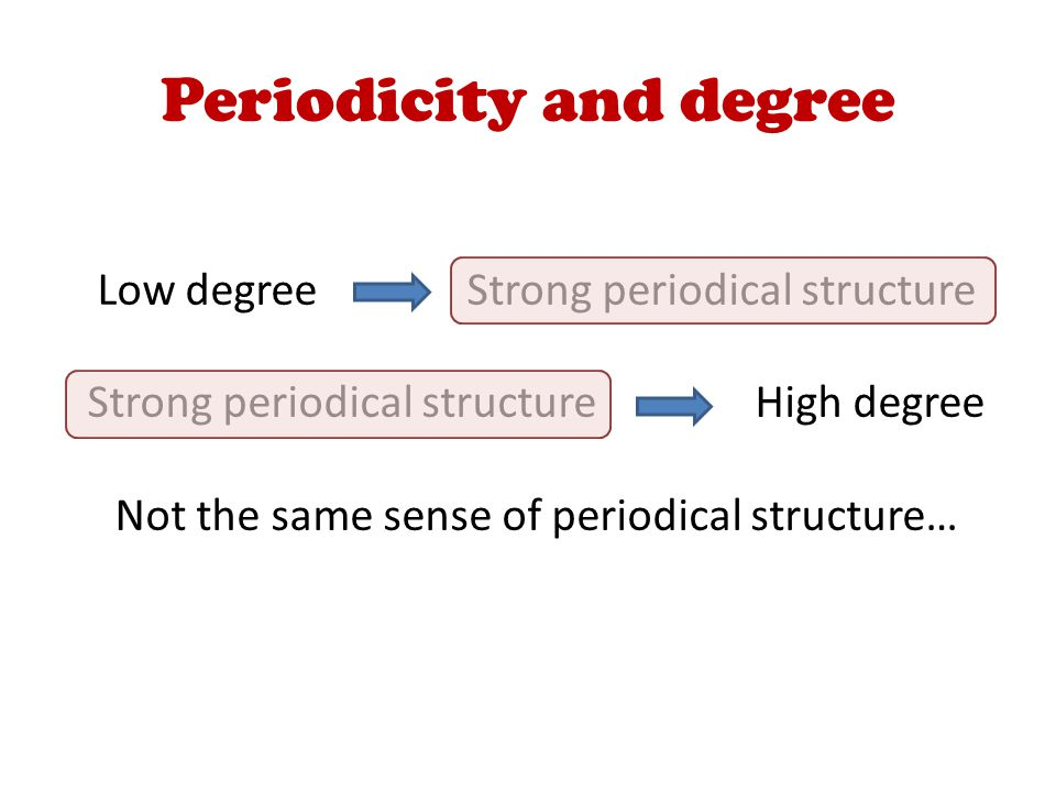Periodicity and degree Low degree Strong periodical structure Strong periodical structure High degree Not the same sense of periodical structure…