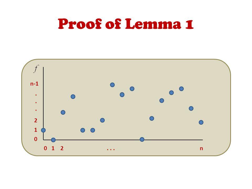 Proof of Lemma 1 0 1 2... n 0 1 2....... n-1