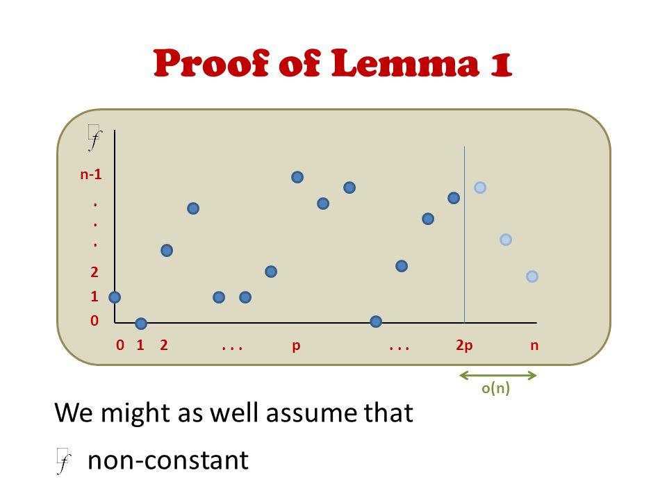 Proof of Lemma 1 0 1 2... p... 2p n 0 1 2....... n-1 o(n) We might as well assume that non-constant