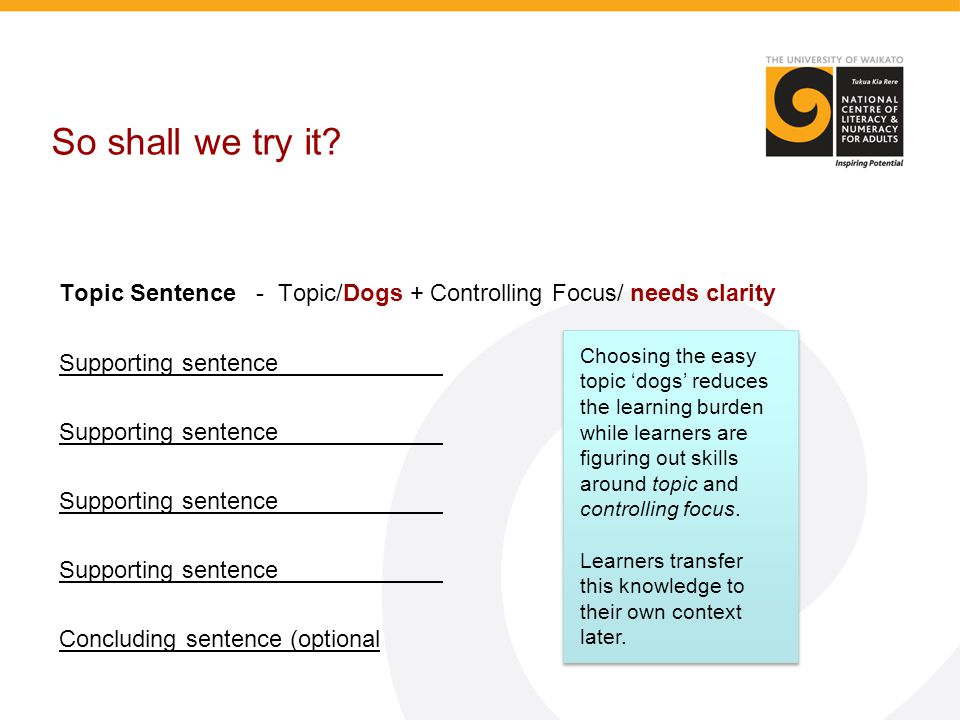 So shall we try it? Topic Sentence - Topic/Dogs + Controlling Focus/ needs clarity Supporting sentence Supporting sentence Supporting sentence Conclud