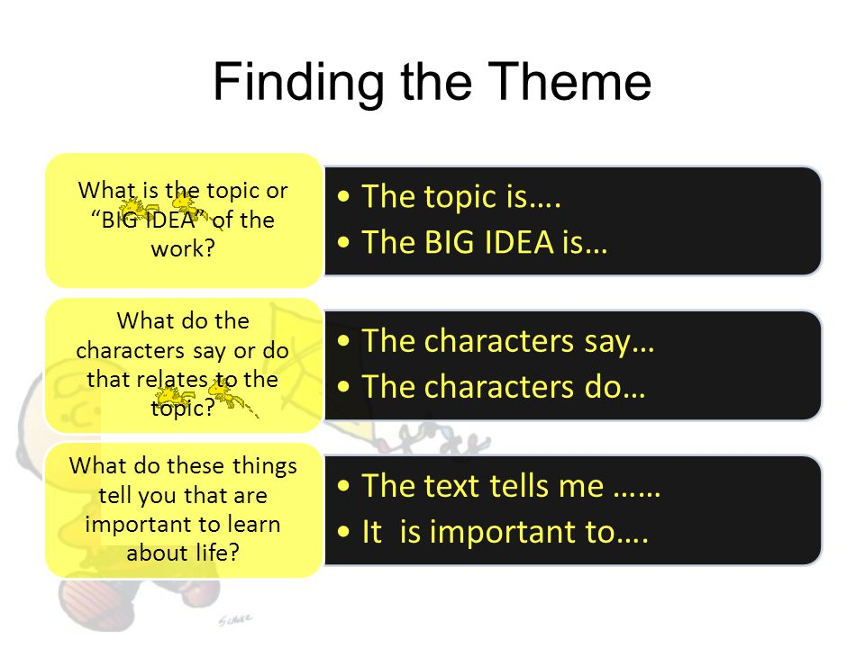 """Finding the Theme The topic is…. The BIG IDEA is… What is the topic or """"BIG IDEA"""" of the work? The characters say… The characters do… What do the char"""