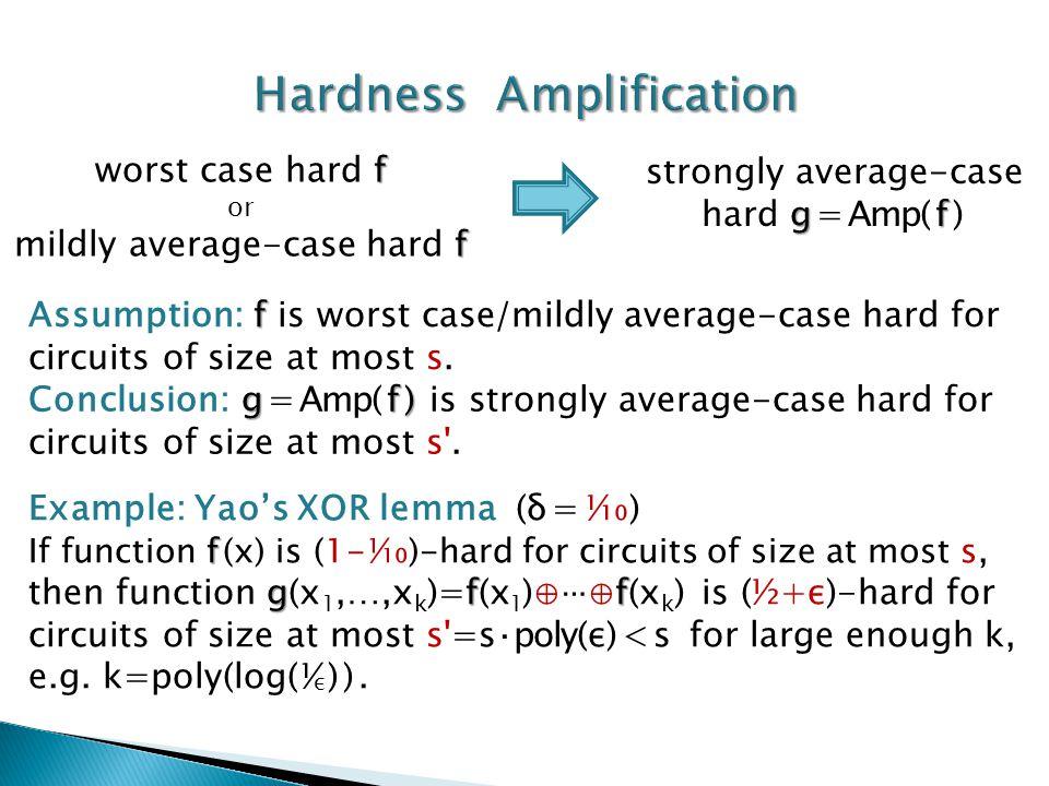 gf strongly average-case hard g=Amp(f) f worst case hard f or f mildly average-case hard f Example: Yao's XOR lemma (δ=¹⁄₁₀) f gff If function f(x) is