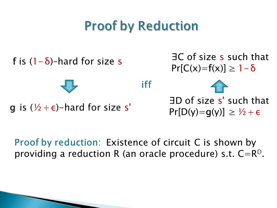 f f is (1-δ)–hard for size s g g is (½+ε)-hard for size s g ∃D of size s such that Pr[D(y)=g(y)] ≥ ½+ε f ∃C of size s such that Pr[C(x)=f(x)]≥1-δ Proof by reduction: Existence of circuit C is shown by providing a reduction R (an oracle procedure) s.t.
