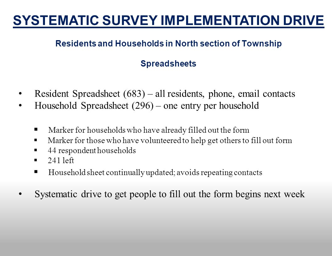 SYSTEMATIC SURVEY IMPLEMENTATION DRIVE Residents and Households in North section of Township Spreadsheets Resident Spreadsheet (683) – all residents,