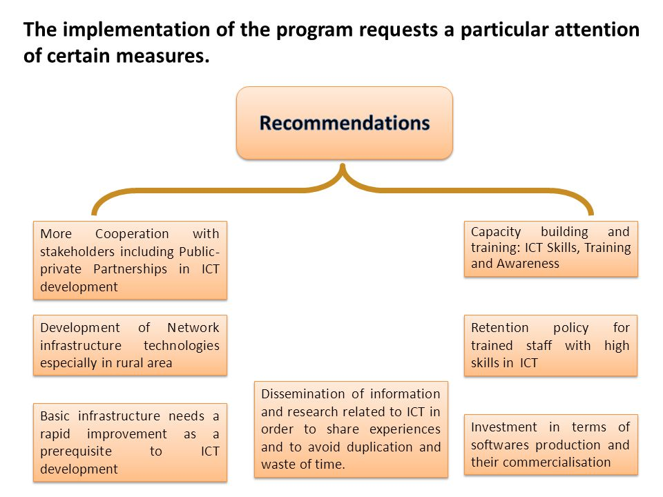 The implementation of the program requests a particular attention of certain measures.
