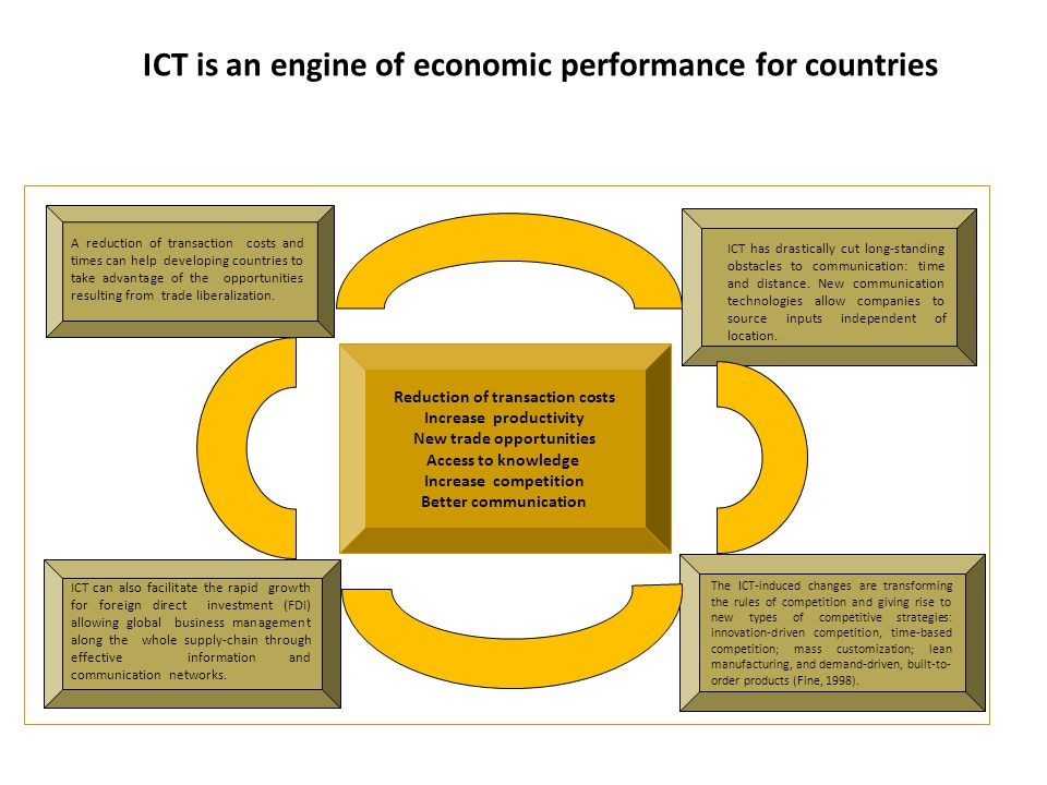 ICT is an engine of economic performance for countries Reduction of transaction costs Increase productivity New trade opportunities Access to knowledge Increase competition Better communication The ICT-induced changes are transforming the rules of competition and giving rise to new types of competitive strategies: innovation-driven competition, time-based competition; mass customization; lean manufacturing, and demand-driven, built-to- order products (Fine, 1998).
