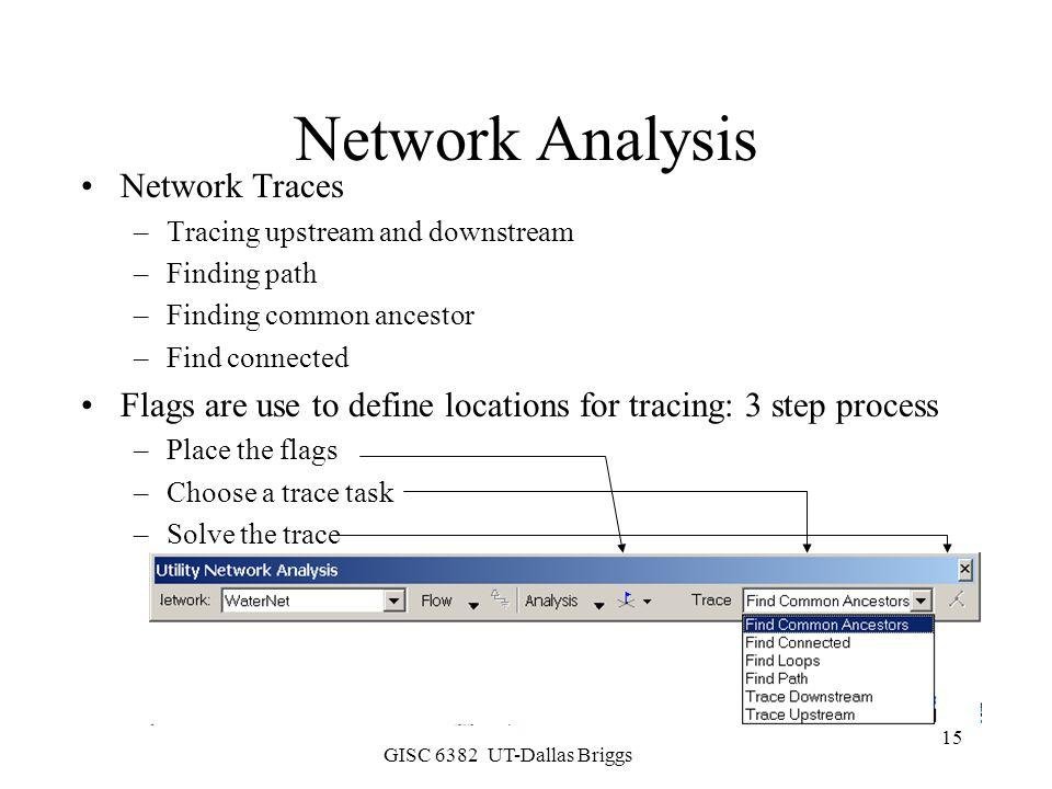 GISC 6382 UT-Dallas Briggs 16 Tracing upstream and downstream Upstream trace Downstream trace