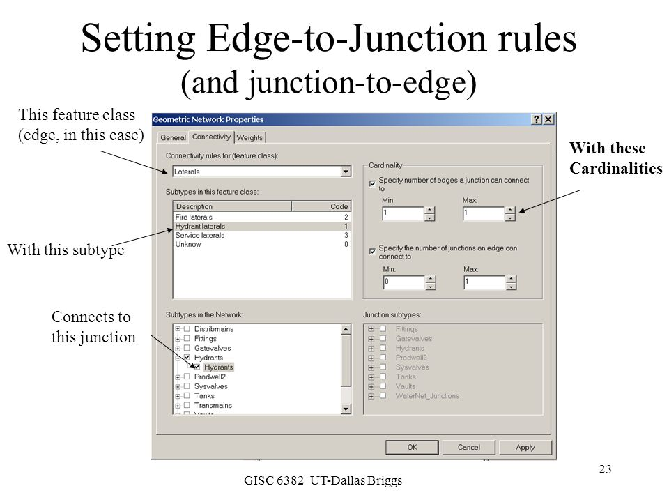 GISC 6382 UT-Dallas Briggs 24 Setting Edge-to-Edge Rules This Edge Connects to this edge Through this junction