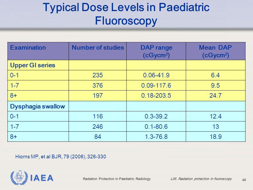 IAEA Radiation Protection in Paediatric Radiology L05. Radiation protection in fluoroscopy 49 Typical Dose Levels in Paediatric Fluoroscopy Examinatio