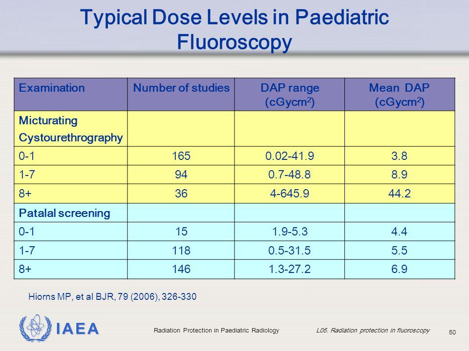 IAEA Radiation Protection in Paediatric Radiology L05. Radiation protection in fluoroscopy 50 Typical Dose Levels in Paediatric Fluoroscopy Examinatio