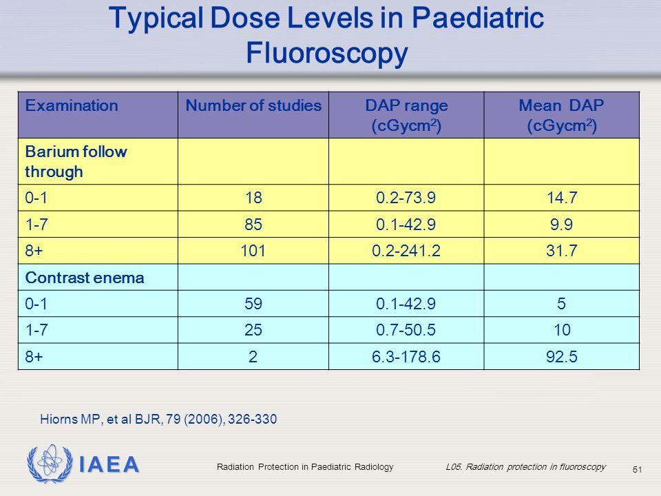 IAEA Radiation Protection in Paediatric Radiology L05. Radiation protection in fluoroscopy 51 Typical Dose Levels in Paediatric Fluoroscopy Examinatio