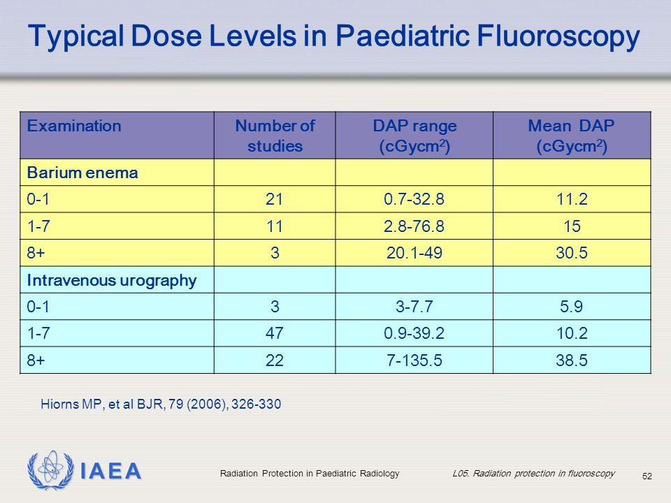 IAEA Radiation Protection in Paediatric Radiology L05. Radiation protection in fluoroscopy 52 Typical Dose Levels in Paediatric Fluoroscopy Examinatio