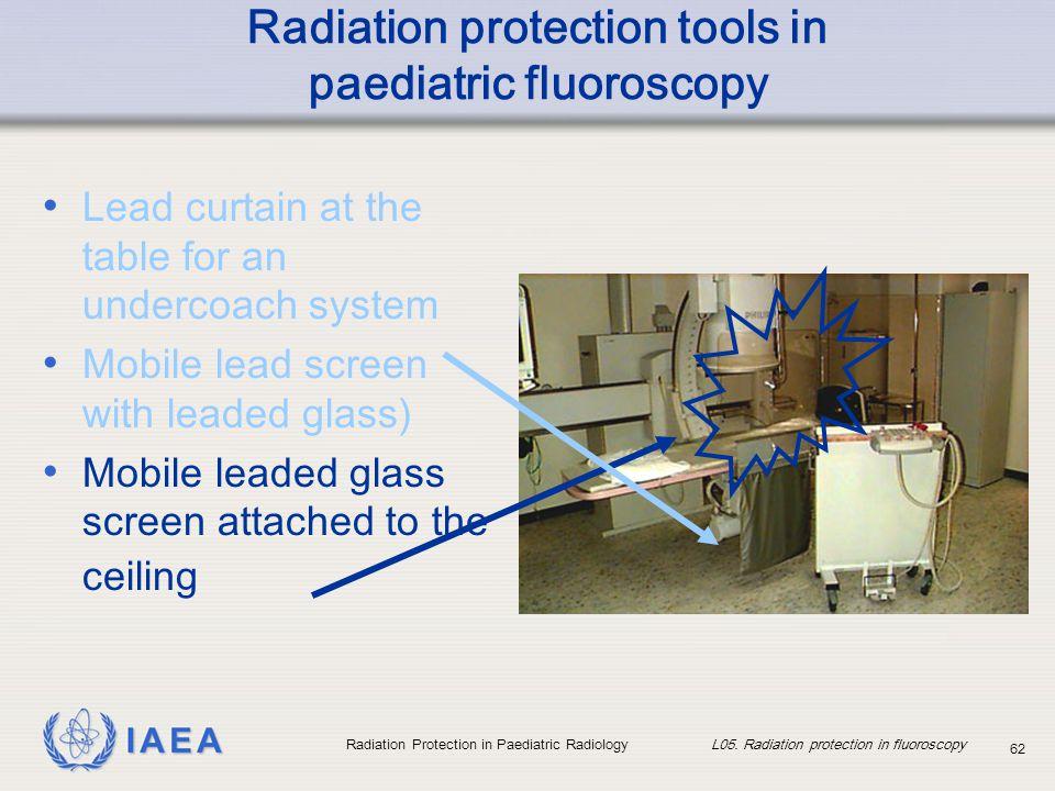 IAEA Radiation Protection in Paediatric Radiology L05. Radiation protection in fluoroscopy 62 Radiation protection tools in paediatric fluoroscopy Lea