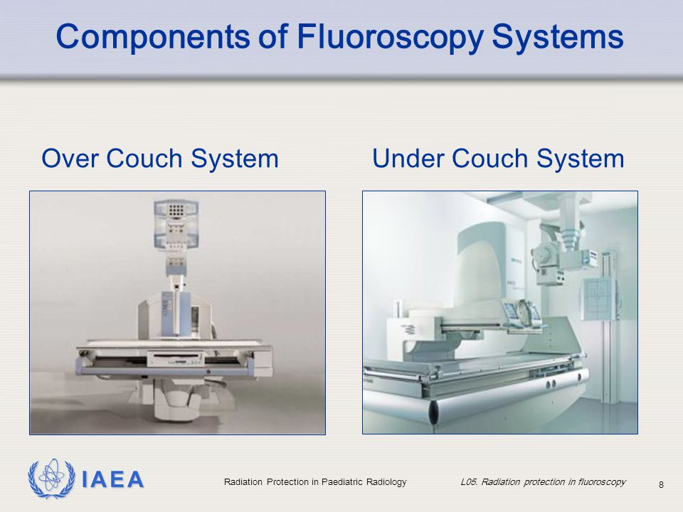 IAEA Radiation Protection in Paediatric Radiology L05. Radiation protection in fluoroscopy 8 Components of Fluoroscopy Systems Under Couch SystemOver