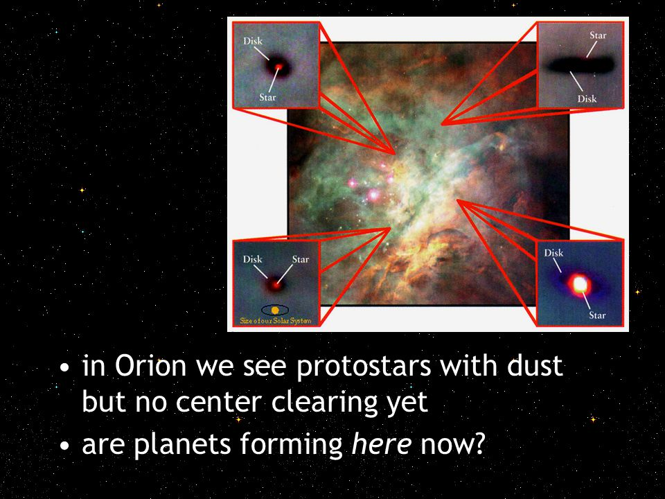 in Orion we see protostars with dust but no center clearing yet are planets forming here now?