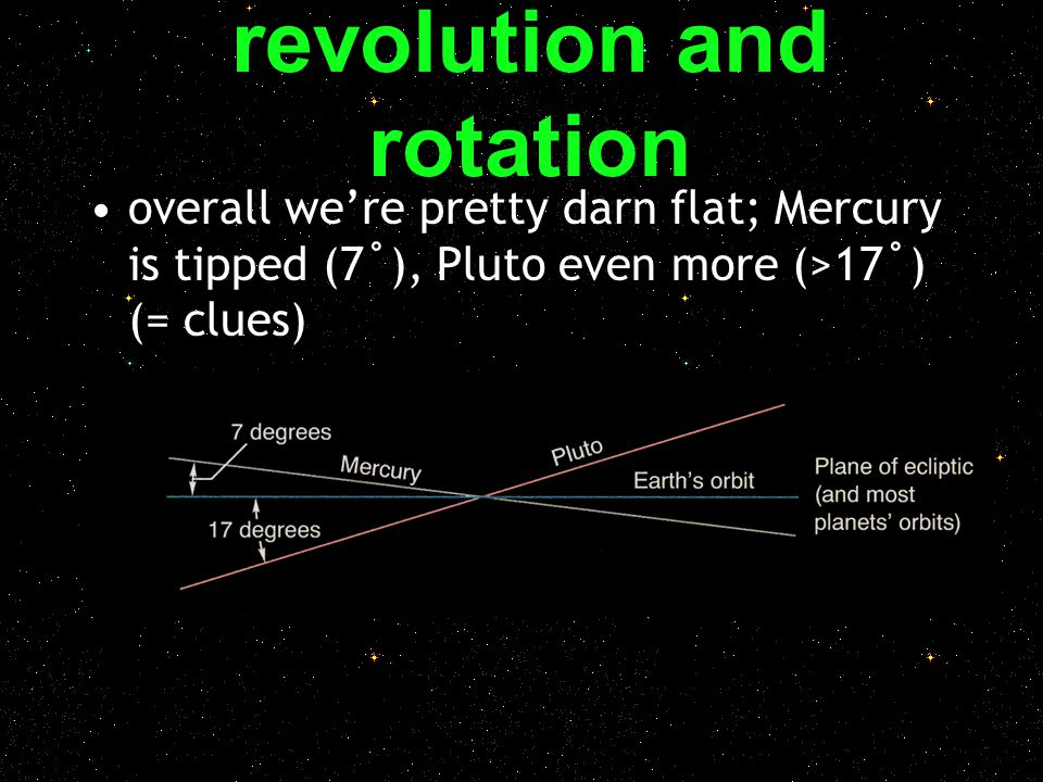 revolution and rotation overall we're pretty darn flat; Mercury is tipped (7˚), Pluto even more (>17˚) (= clues)