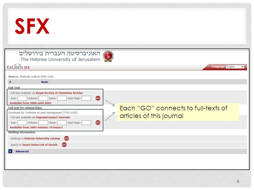 "SFX 9 Each ""GO"" connects to full-texts of articles of this journal"