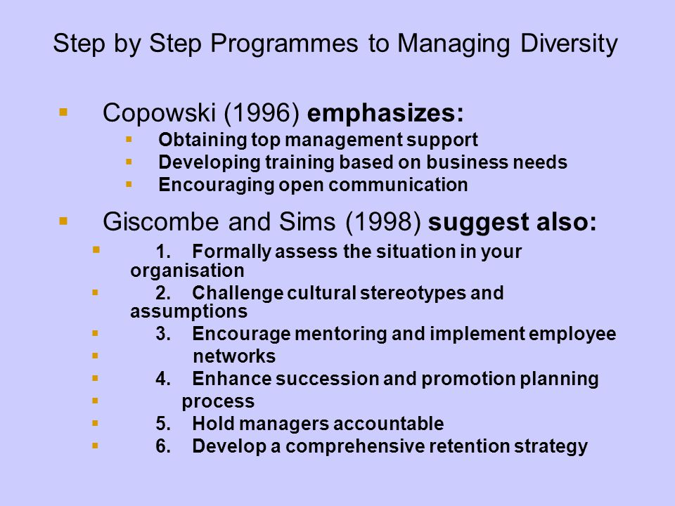 Assessing the situation - Diversity and Equality Audits Sutherland & Davidson, 1996 – Co-op Bank Gavin & Davidson, 2006 – Council of Europe