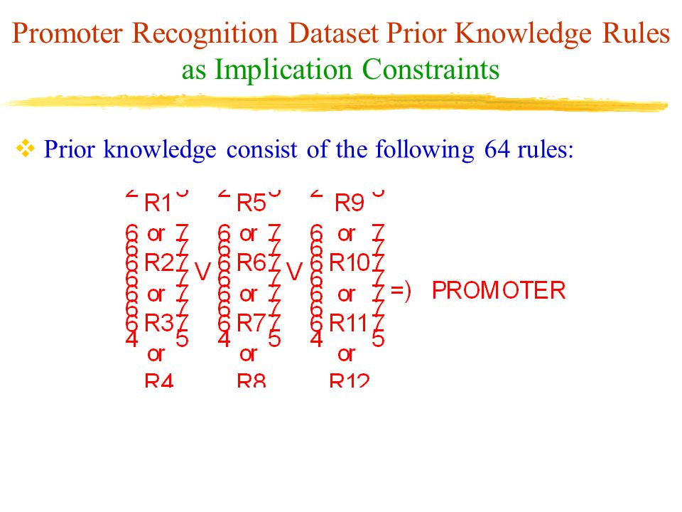 Promoter Recognition Dataset Prior Knowledge Rules as Implication Constraints  Prior knowledge consist of the following 64 rules: