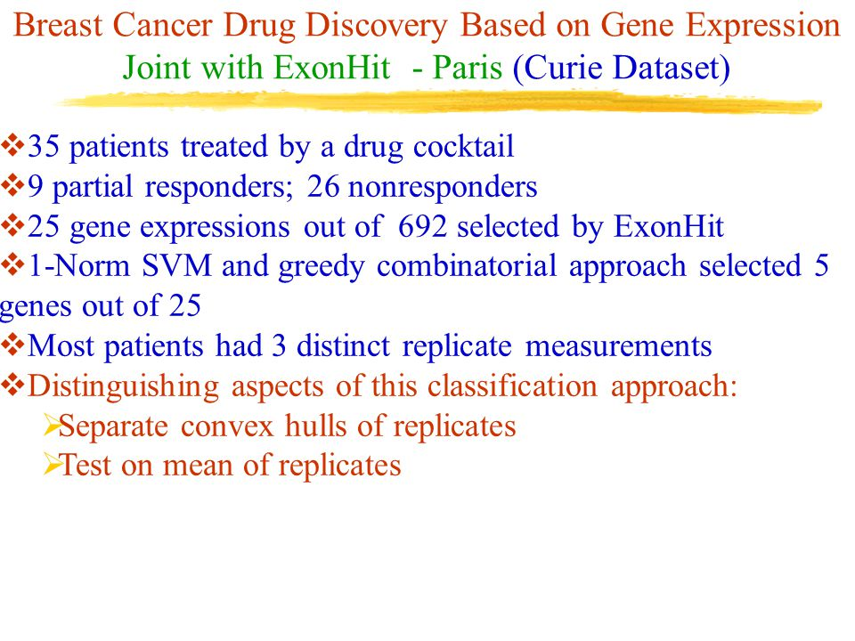 Breast Cancer Drug Discovery Based on Gene Expression Joint with ExonHit - Paris (Curie Dataset)  35 patients treated by a drug cocktail  9 partial