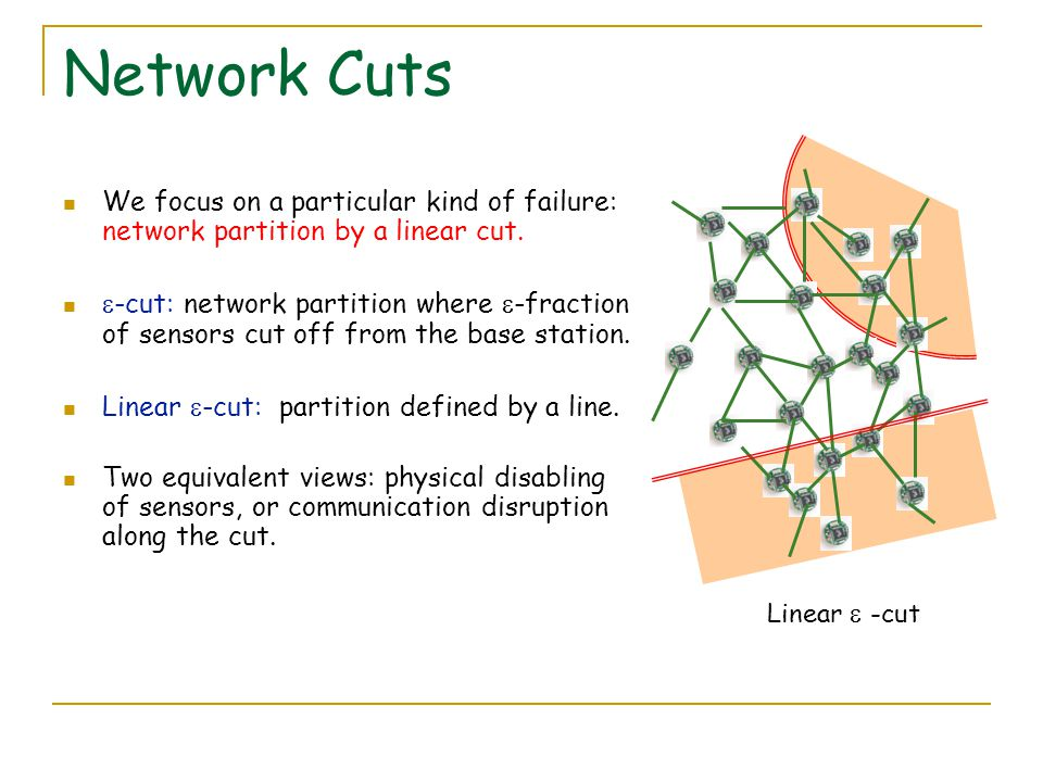 Network Cuts We focus on a particular kind of failure: network partition by a linear cut.