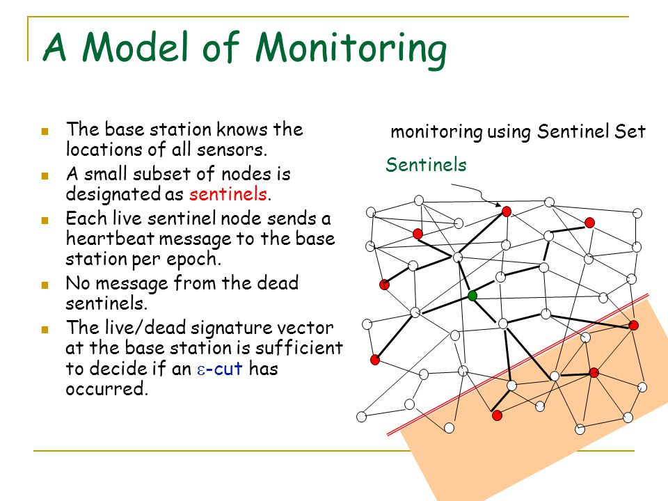 A Model of Monitoring The base station knows the locations of all sensors.