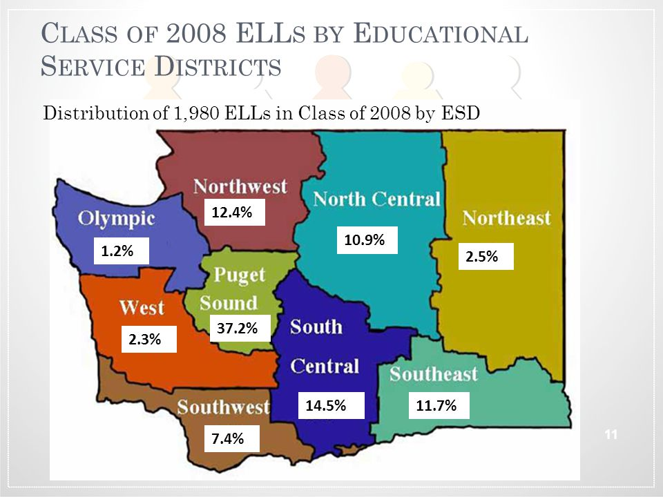 C LASS OF 2008 ELL S BY E DUCATIONAL S ERVICE D ISTRICTS 11 1.2% Distribution of 1,980 ELLs in Class of 2008 by ESD 2.3% 12.4% 7.4% 10.9% 2.5% 11.7%14