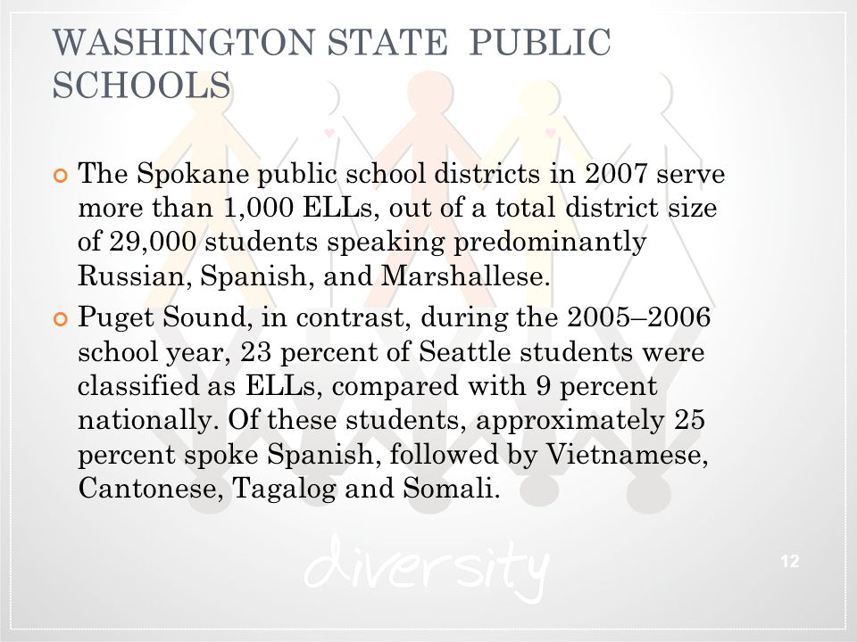 WASHINGTON STATE PUBLIC SCHOOLS The Spokane public school districts in 2007 serve more than 1,000 ELLs, out of a total district size of 29,000 student