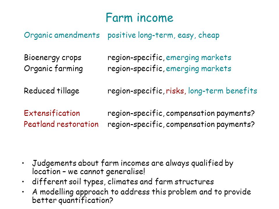 Farm income Organic amendmentspositive long-term, easy, cheap Bioenergy cropsregion-specific, emerging markets Organic farmingregion-specific, emerging markets Reduced tillageregion-specific, risks, long-term benefits Extensificationregion-specific, compensation payments.
