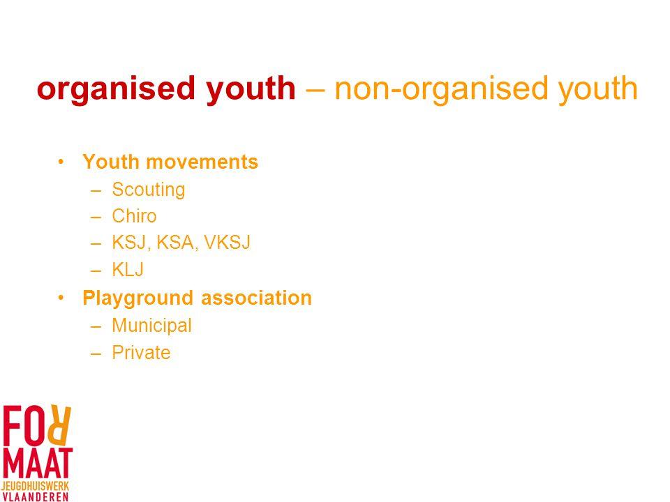 Youth movements –Scouting –Chiro –KSJ, KSA, VKSJ –KLJ Playground association –Municipal –Private
