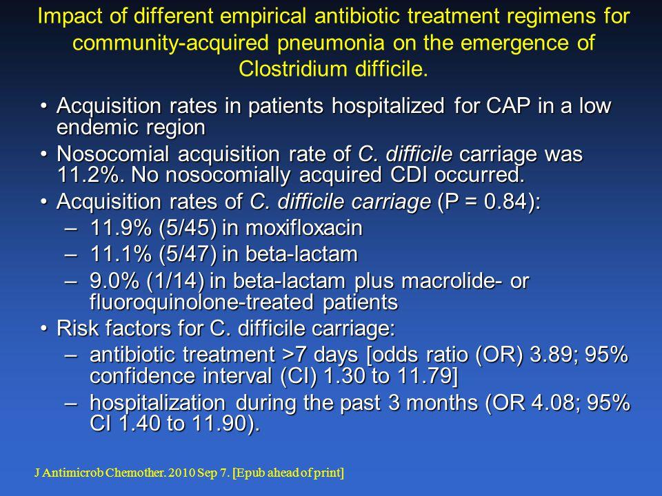 Impact of different empirical antibiotic treatment regimens for community-acquired pneumonia on the emergence of Clostridium difficile. Acquisition ra