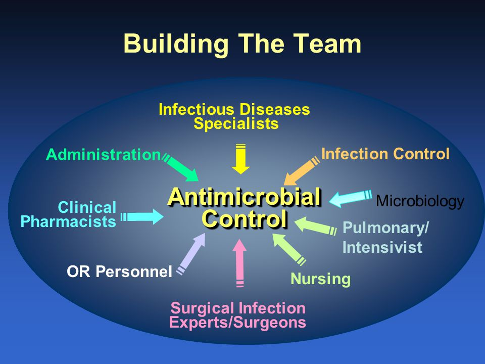 Building The Team Infectious Diseases Specialists AntimicrobialControlAntimicrobialControl Infection Control Administration Clinical Pharmacists Nursi