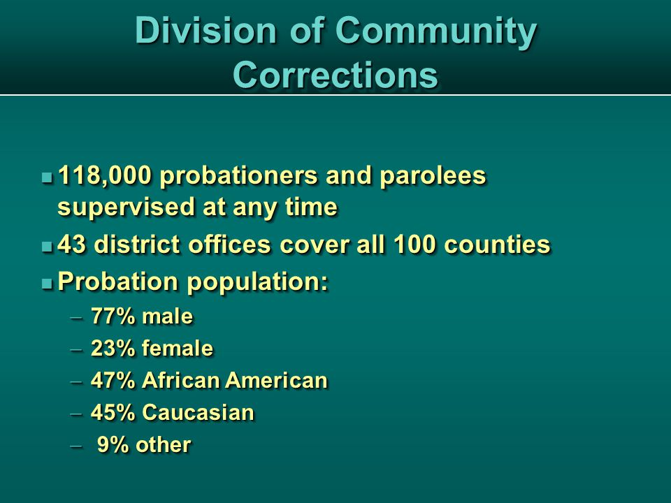 Division of Community Corrections 118,000 probationers and parolees supervised at any time 118,000 probationers and parolees supervised at any time 43 district offices cover all 100 counties 43 district offices cover all 100 counties Probation population: Probation population:  77% male  23% female  47% African American  45% Caucasian  9% other 118,000 probationers and parolees supervised at any time 118,000 probationers and parolees supervised at any time 43 district offices cover all 100 counties 43 district offices cover all 100 counties Probation population: Probation population:  77% male  23% female  47% African American  45% Caucasian  9% other