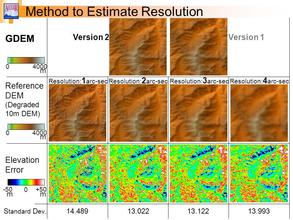 Resolution: 1 arc-sec 04000 Elevation Error S tandard D ev.14.48913.02213.12213.993 -50+50 0 Reference DEM (Degraded 10m DEM) 04000 Resolution: 2 arc-secResolution: 3 arc-secResolution: 4 arc-sec m m mm Version 1 GDEM Method to Estimate Resolution