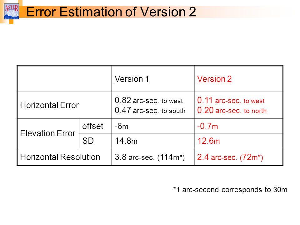 Error Estimation of Version 2 Version 1Version 2 Horizontal Error 0.82 arc-sec.