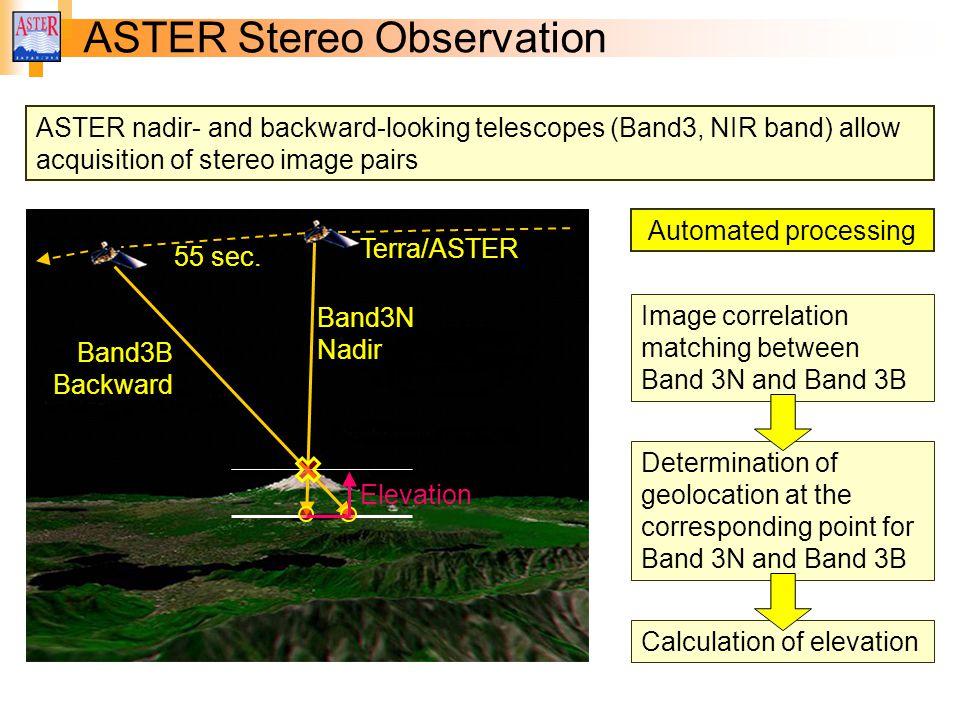 Band3N Nadir Band3B Backward Terra/ASTER 55 sec.