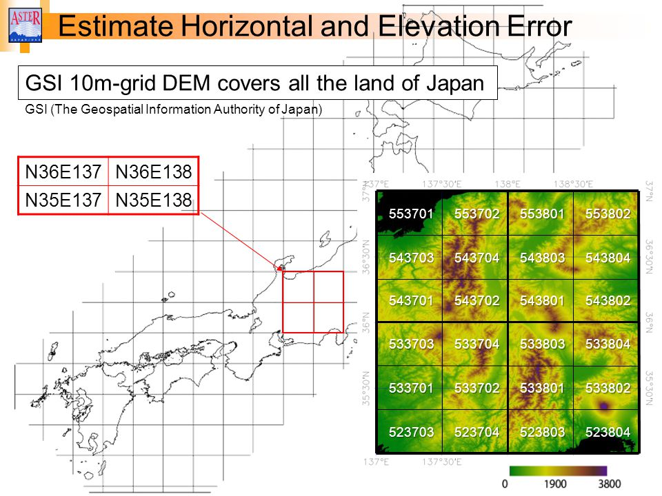 Estimate Horizontal and Elevation Error N36E137N36E138 N35E137N35E138 553701553702553801553802 543703543704543803543804 543701543702543801543802 533703533704533803533804 533701533702533801533802 523703523704523803523804 GSI 10m-grid DEM covers all the land of Japan GSI (The Geospatial Information Authority of Japan)