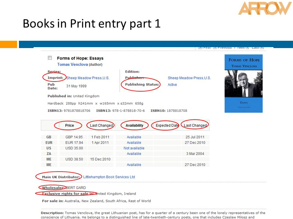 Books in Print entry part 1