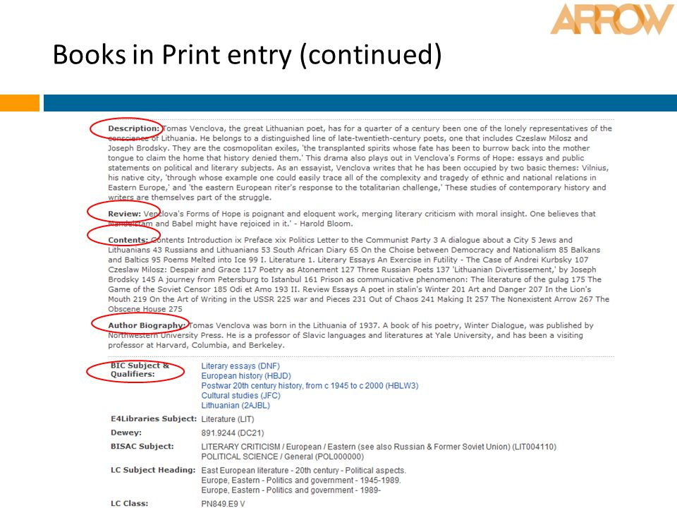 Books in Print entry (continued)