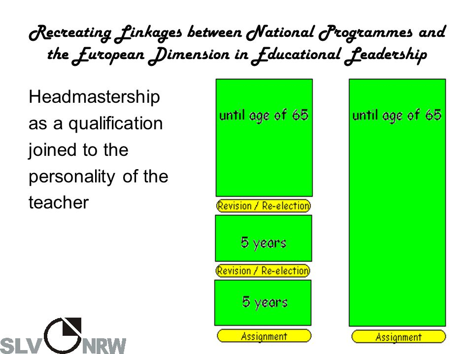 Recreating Linkages between National Programmes and the European Dimension in Educational Leadership Headmastership as a qualification joined to the personality of the teacher