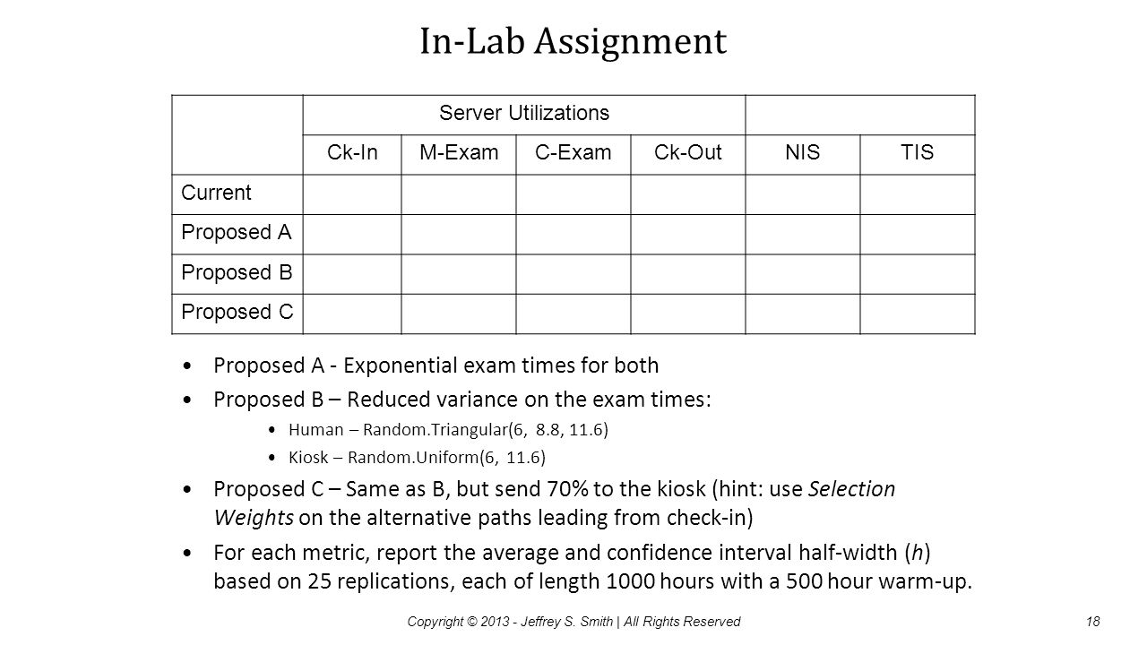 In-Lab Assignment Proposed A - Exponential exam times for both Proposed B – Reduced variance on the exam times: Human – Random.Triangular(6, 8.8, 11.6