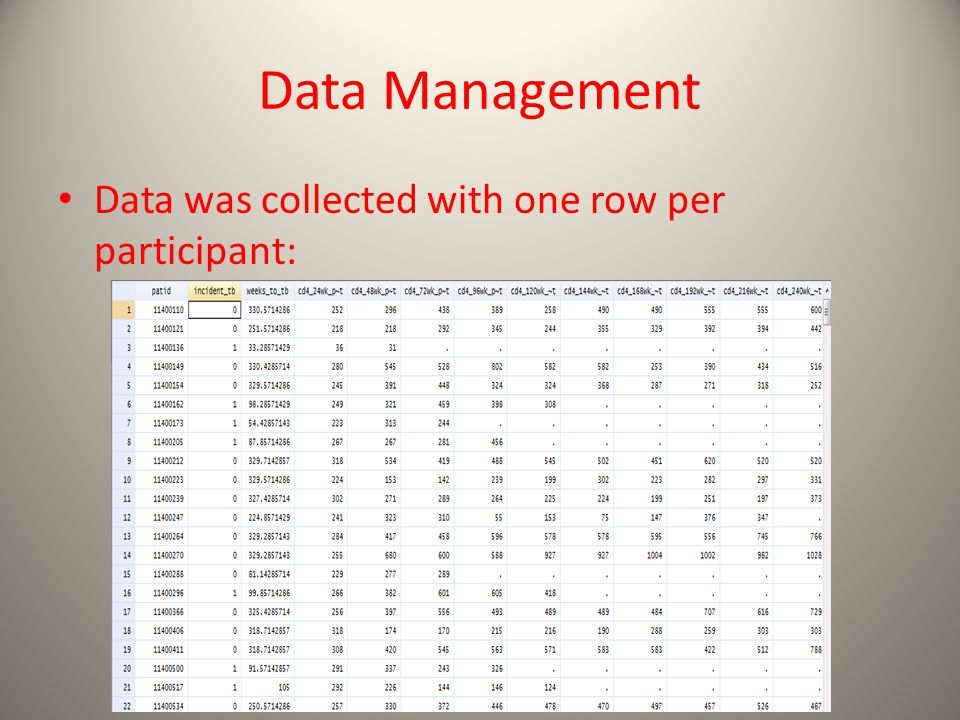 Data Management Data was collected with one row per participant: