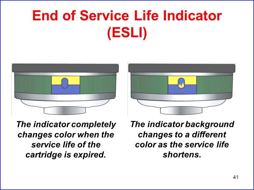 41 End of Service Life Indicator (ESLI) The indicator background changes to a different color as the service life shortens.