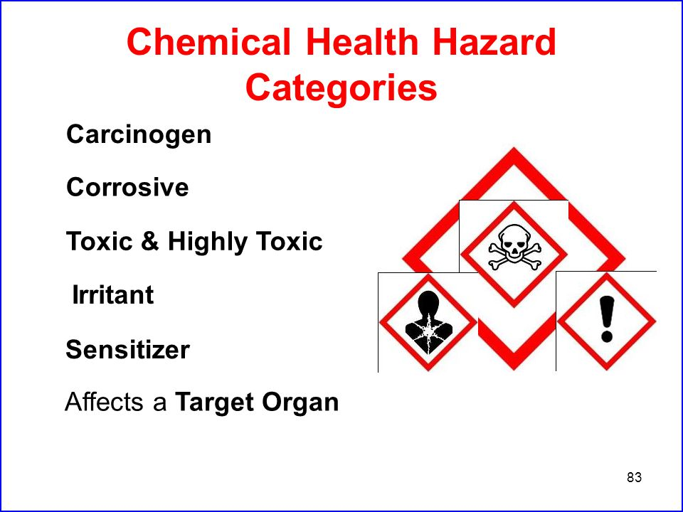 83 Chemical Health Hazard Categories Carcinogen Corrosive Toxic & Highly Toxic Irritant Sensitizer Affects a Target Organ