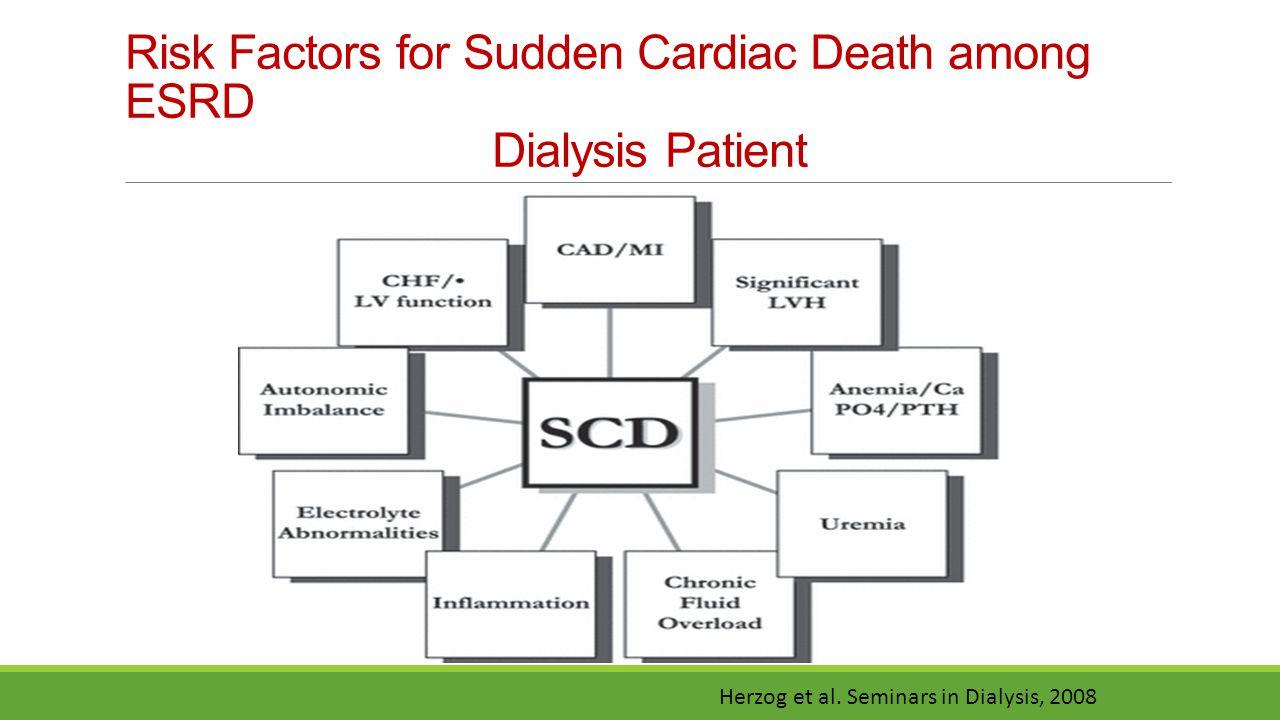 Risk Factors for Sudden Cardiac Death among ESRD Dialysis Patient Herzog et al. Seminars in Dialysis, 2008