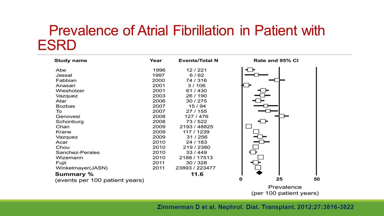 Prevalence of Atrial Fibrillation in Patient with ESRD Zimmerman D et al. Nephrol. Dial. Transplant. 2012;27:3816-3822