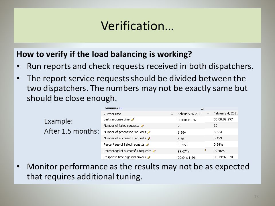 Verification… How to verify if the load balancing is working? Run reports and check requests received in both dispatchers. The report service requests
