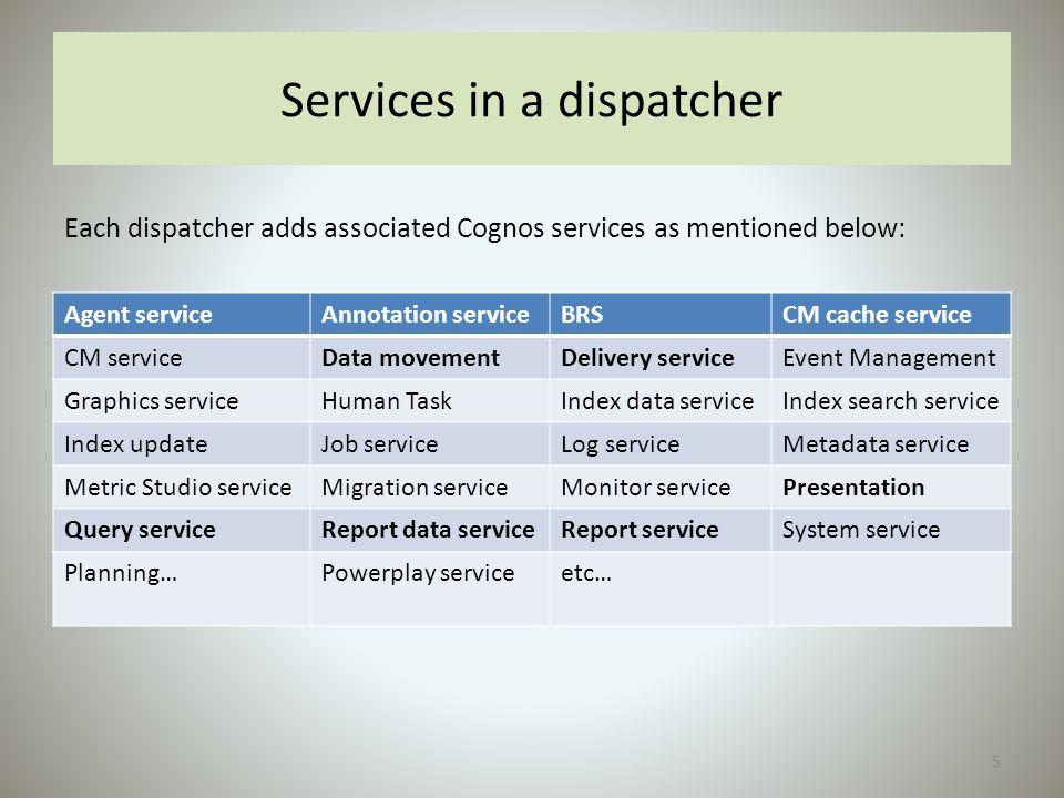 Services in a dispatcher Agent serviceAnnotation serviceBRSCM cache service CM serviceData movementDelivery serviceEvent Management Graphics serviceHu